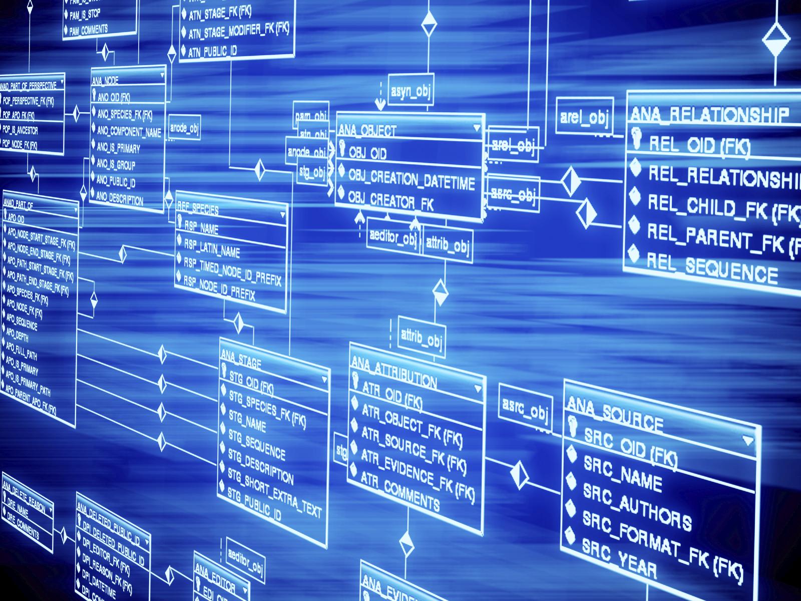 Data Model Of Sap Bill Of Materials Explosion Download